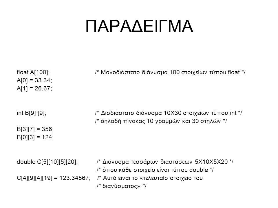 ΠΑΡΑΔΕΙΓΜΑ float A[100]; /* Μονοδιάστατο διάνυσμα 100 στοιχείων τύπου float */